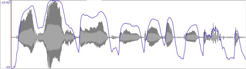 audio envelope
