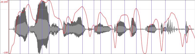 envelope melbands 5-16 (500-3200 Hz)